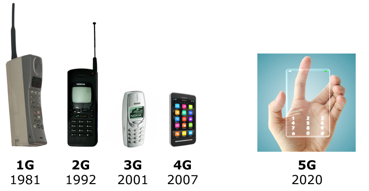 a comparison of pagers and cell phones in the world of communication Cell phones essay examples  a comparison of pagers and cell phones in the world  communication to find out the effects of cell phones on our communication.